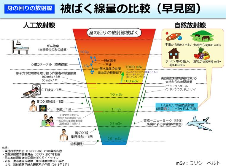 https://www.mri-takinogawa.jp/images/patient/mri-ct_img08.jpg